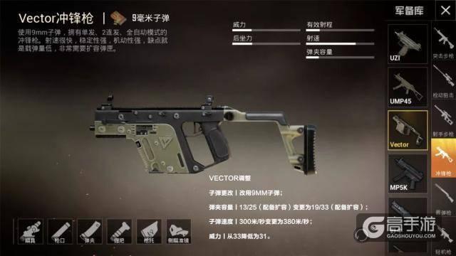 《和平精英》滿配情況下最強的五把槍 還有比M416更猛的